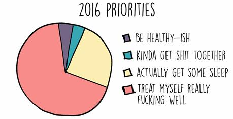 2016priorities